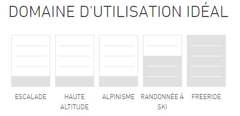 ortovox, ski, rando, freeride, pantalon, homme